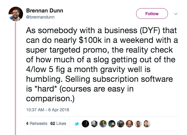 "Brennan Dunn says ""Selling subscription software is *hard*"""